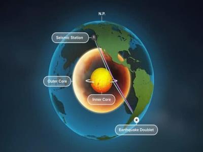 هسته درونی زمین در حال چرخش است