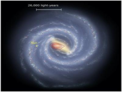 کشف یک کهکشان فسیل شده در اعماق کهکشان راه شیری